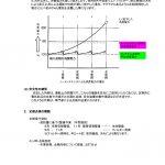 エアコン保全時期 資料